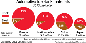 Fuel-tank graphic
